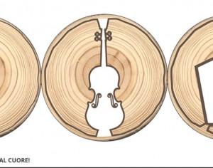 Al Castello Sforzesco suonano i 5 violini più famosi del mondo