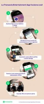 transavia_entertainment app